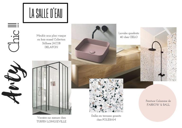 """Shopping List La Salle d'eau """"Arty Chic"""""""