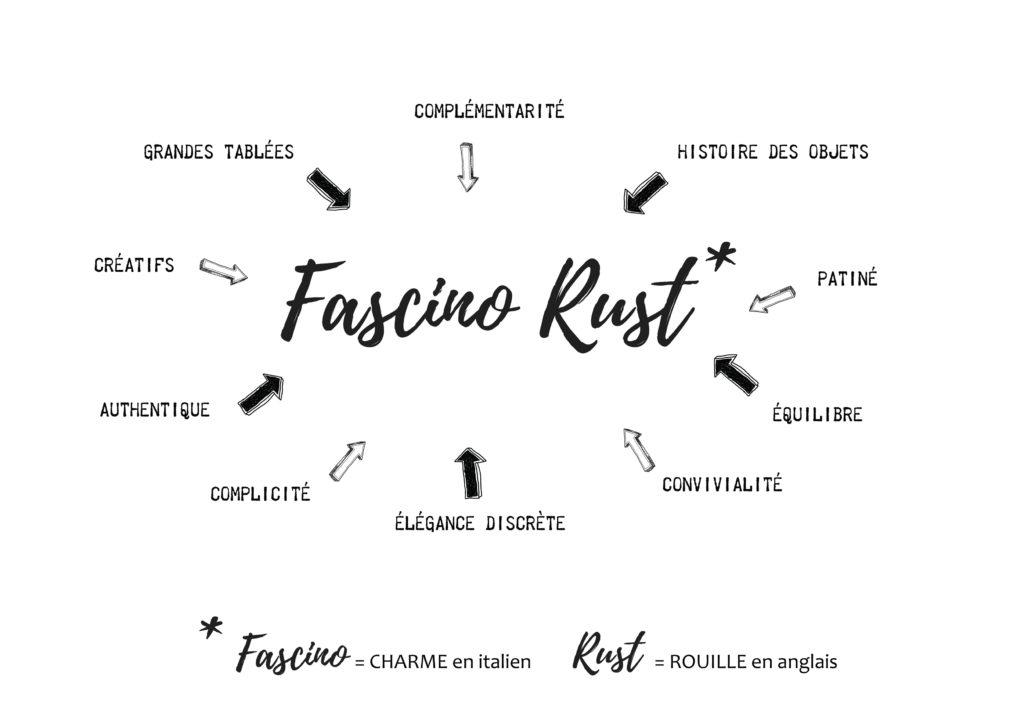Mes préconisations Fascino Rust