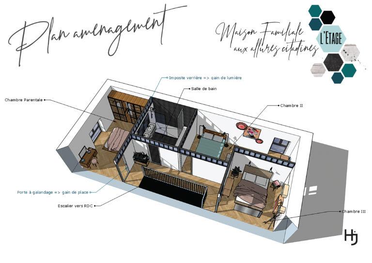 Plan Aménagement l'Etage