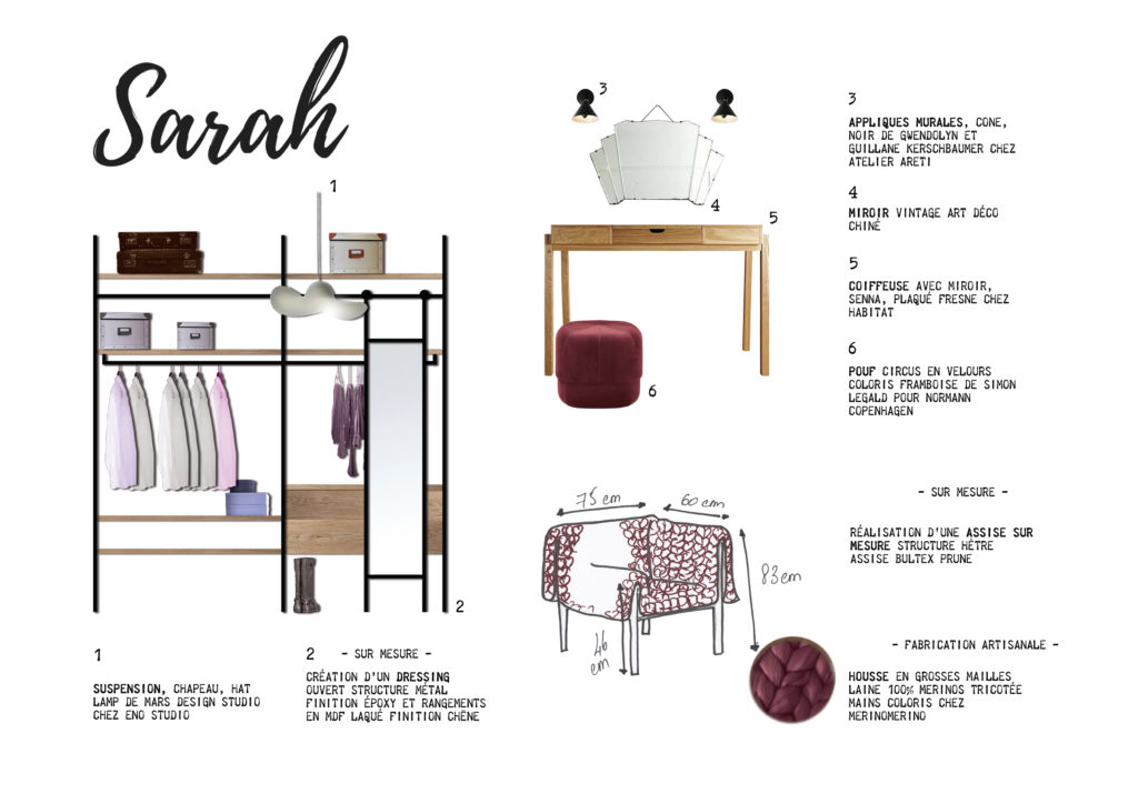 Shopping List Chambre Parentale Sarah Fascino Rust