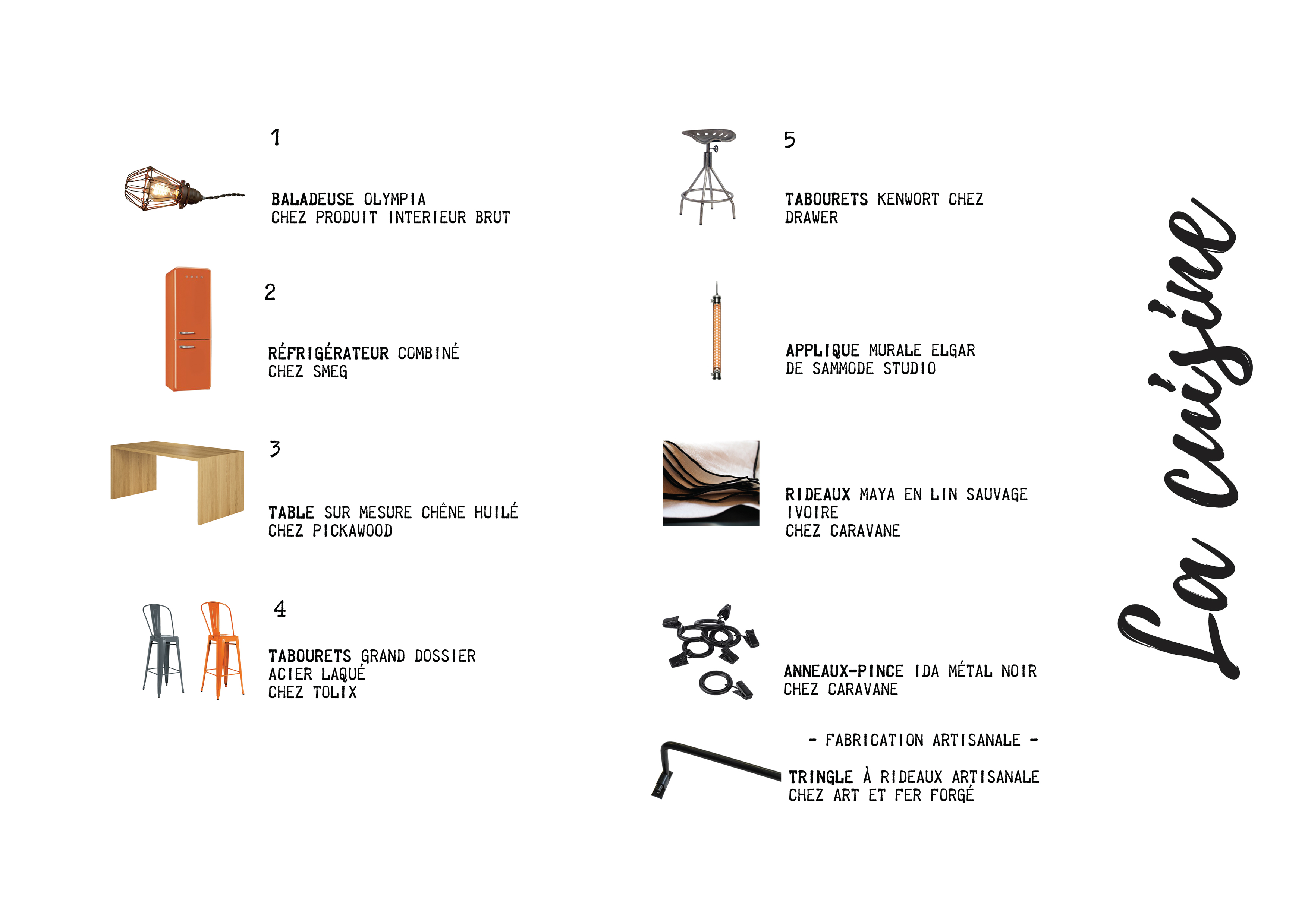 Shopping List Cuisine suite Fascino Rust